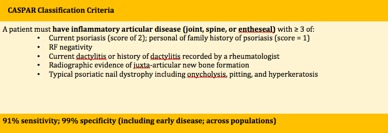 The second objective was to estimate the prevalence of MSC in primary care psoriasis patients 2