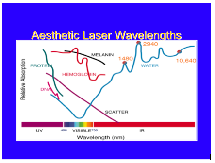 laser tissue interaction Interaction of the laser beam with living tissue since their first appearance in 1960, lasers have been seen as potentially useful light sources for medical.