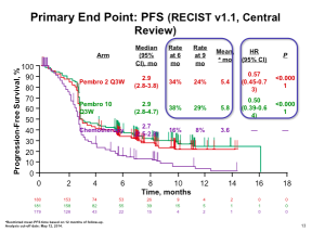 Primary End Point:  PFS (RECIST v1.1 Central Review)